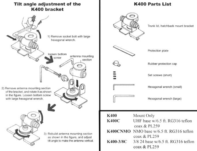 Universal radio mount
