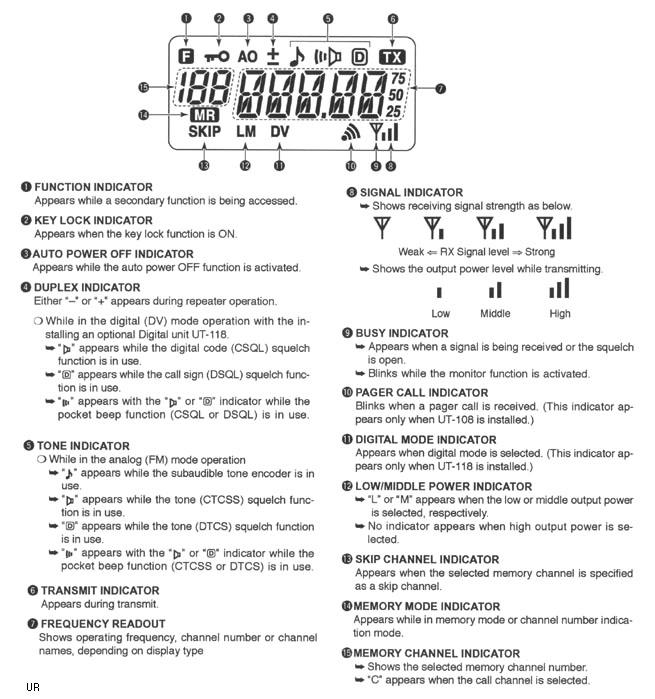 программирования OPC-1122