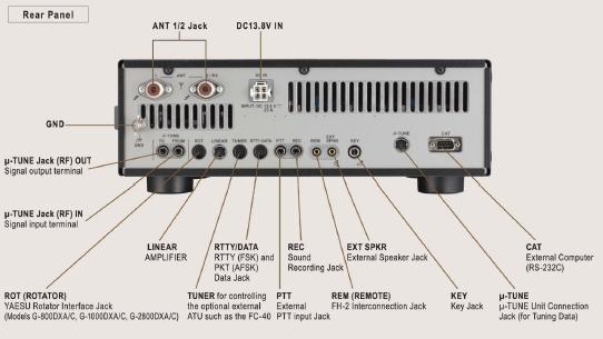 160 - 6 метров - SSB/CW/FM/AM/RTTY/PSK.  YAESU FT-DX1200 - новейшая модель, пришедшая на смену трансиверу FT-950.