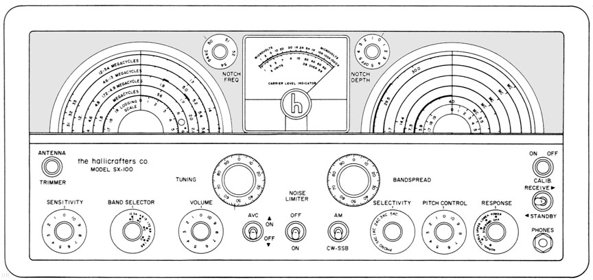 Hallicrafters Sx 100 Shortwave Radio Receiver Sx100