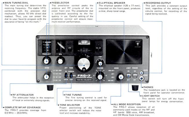 yaesu frg7 diagram  frg 7 circuit diagram #31