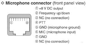 icom 2100h ic 2100h mobile amateur transceiver. Black Bedroom Furniture Sets. Home Design Ideas