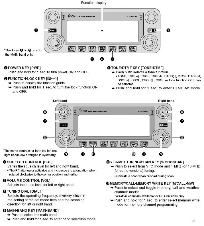 инструкция icom ic-2820h