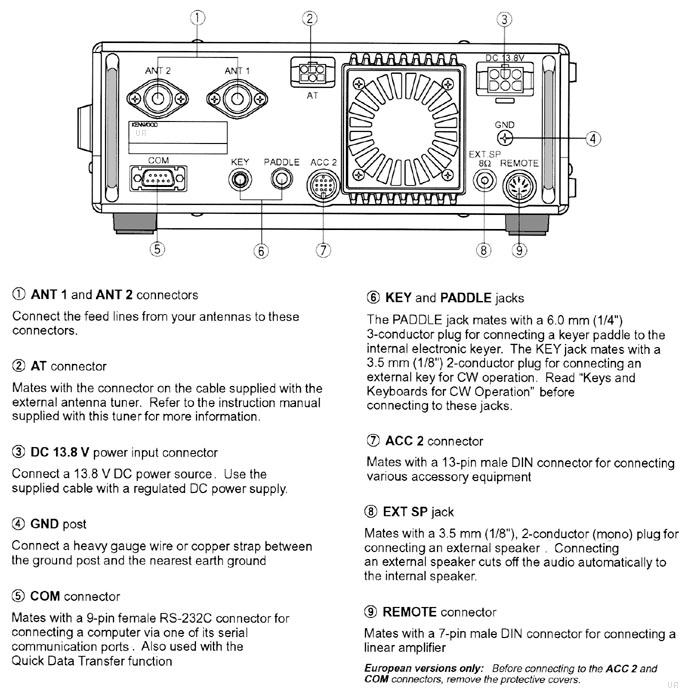 wiring diagram kenwood 570 hd  wiring  wiring diagrams