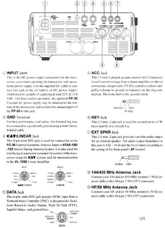 amateur radio intermediate test papers