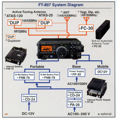 Intel Denlow Server Platform 2013 Detailed Added  patibility Broadwell Server Chips moreover 1897sys together with Diagrama USB PDISO8 together with 4223254406 furthermore What Does IoT Applications Architecture Look Like. on usb diagram
