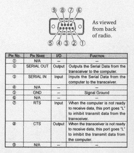 baofeng uv 5r manual programming instructions