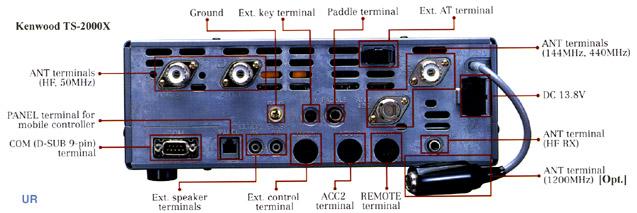 TS2000 rear panel