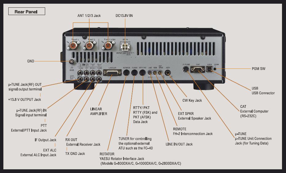 Yaesu ftdx3000 rear panel for Ft 3000