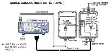 icom ah4 automatic antenna tuner. Black Bedroom Furniture Sets. Home Design Ideas