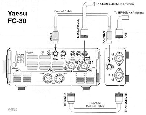Yaesu FC30 Tuner Diagram