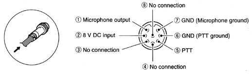 icom sm30 microphone Yaesu Md-100 Microphone Wiring Diagram