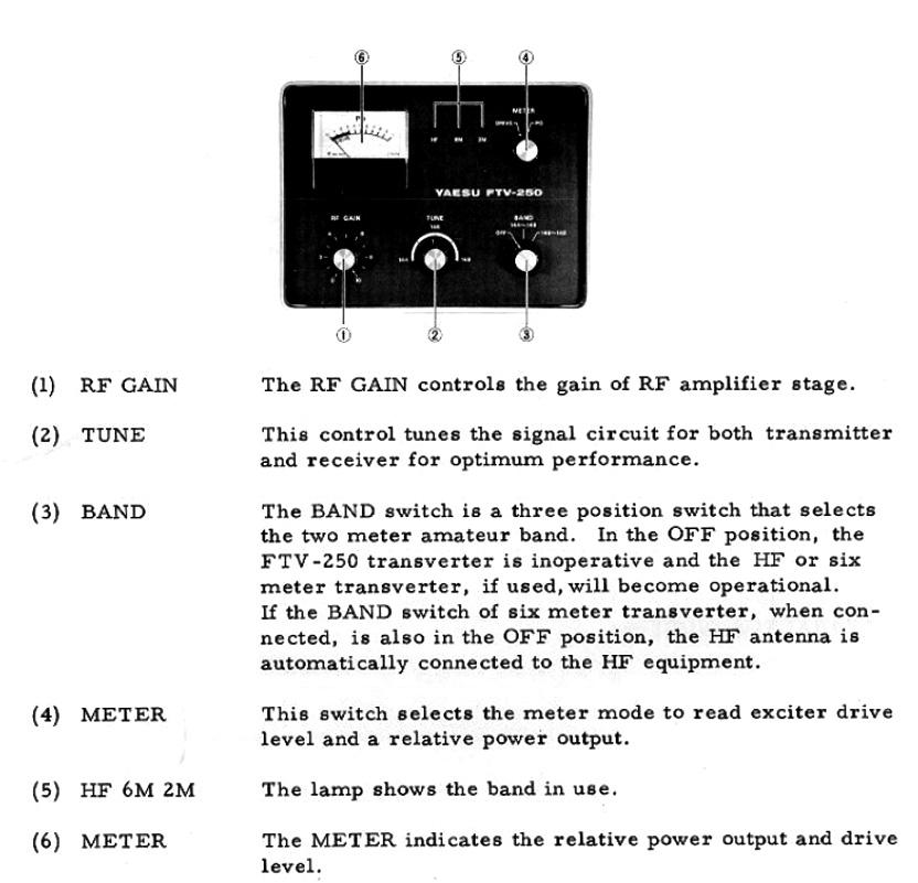 Yaesu FTV-250 Transverter 2 Meters