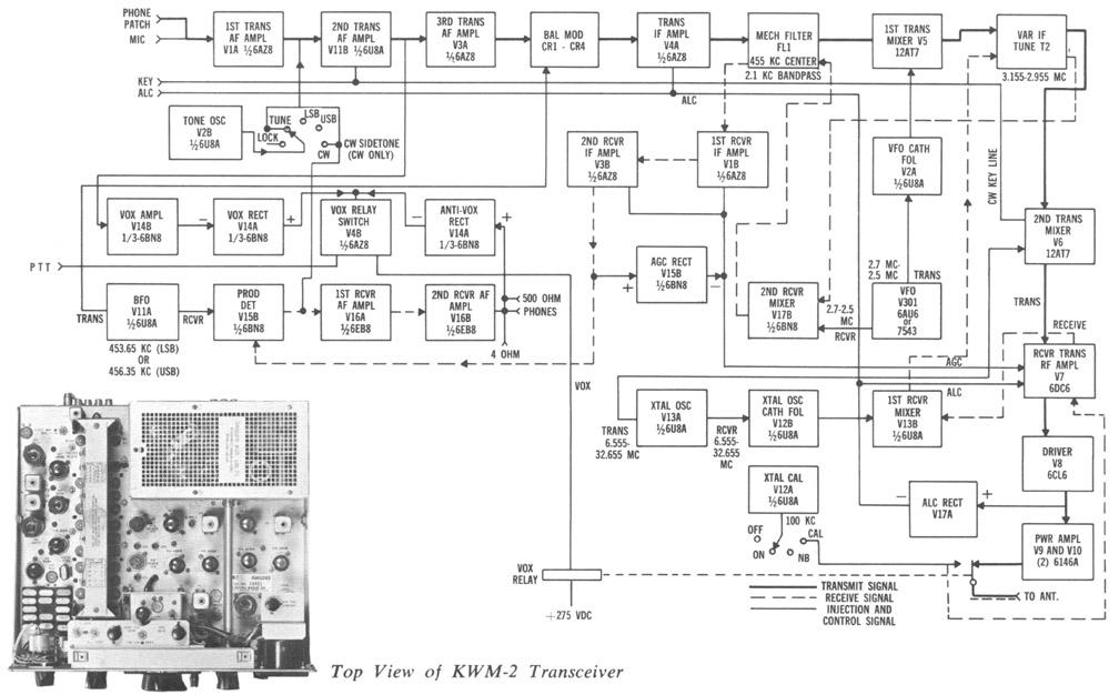 collins kwm-2 transceiver. collins kwm2 j 380 circuit board wiring diagram 1170063 circuit board wiring diagram for honeywell gas furnace
