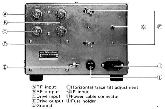 Kenwood Sm220 Station Monitor Sm 220