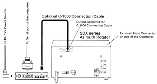 0314DIA yaesu antenna rotators yaesu g450a g800sa g100dxa g2800dxa  at bayanpartner.co