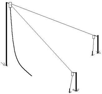 long wire antenna yagi antenna wiring diagram