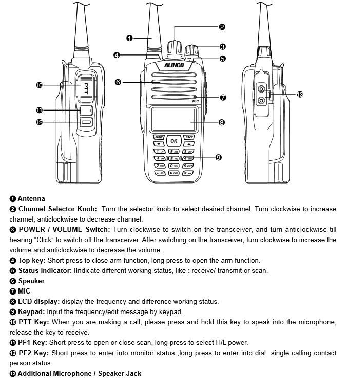 Alinco DJ-MD40 Controls