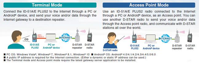 Icom ID-51A PLUS 2