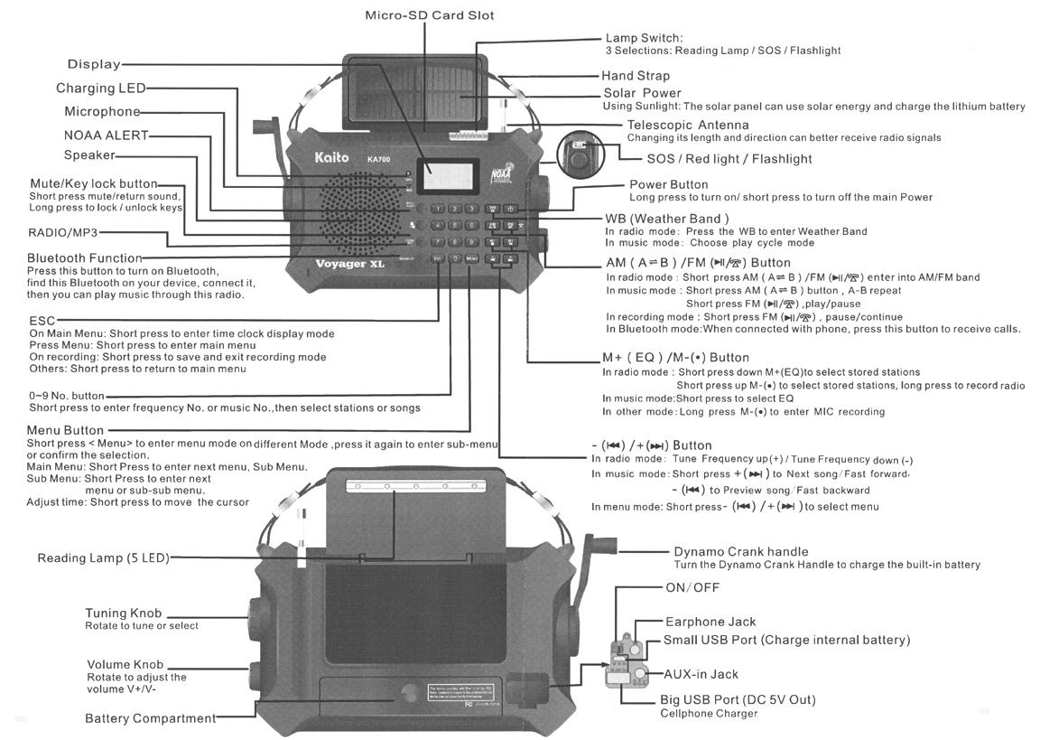 kaito ka700 controls