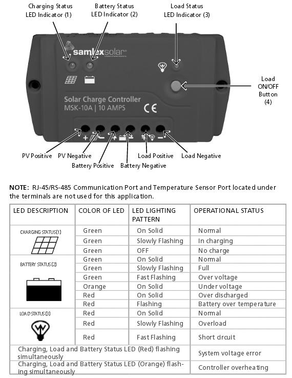 Samlex Msk 90 Solar Charging Kit Version 2