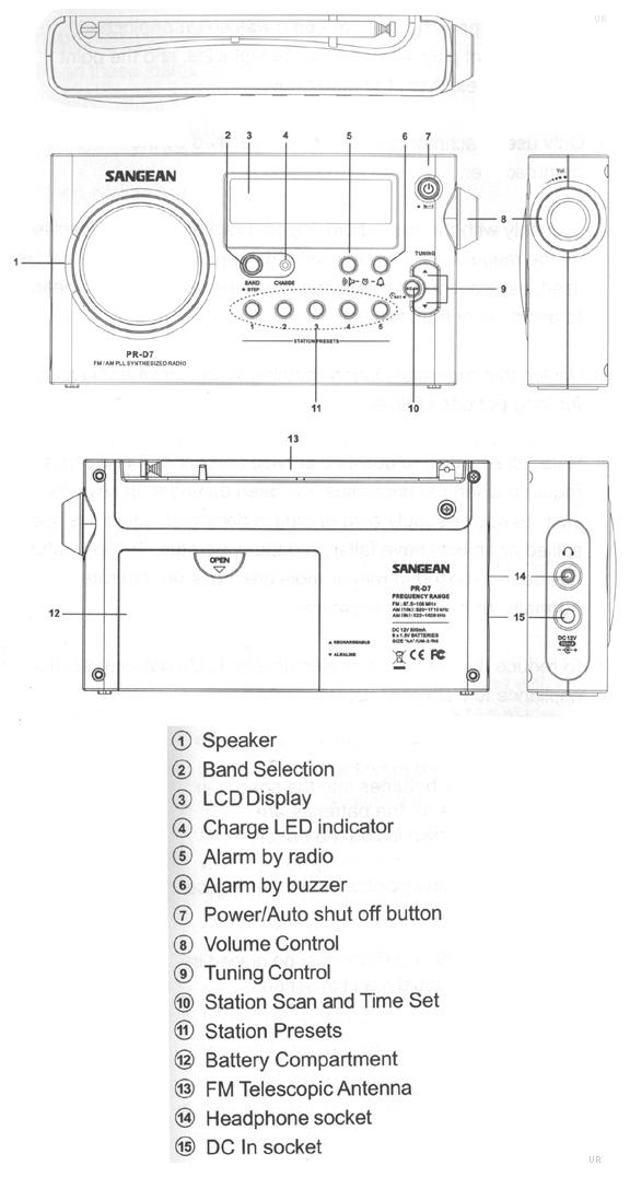 sangean pr d7 manual pdf