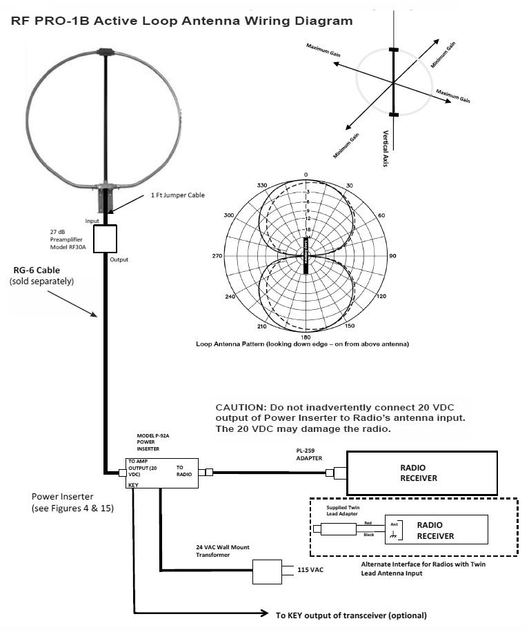 pixel technologies rf pro 1b loop antenna. Black Bedroom Furniture Sets. Home Design Ideas