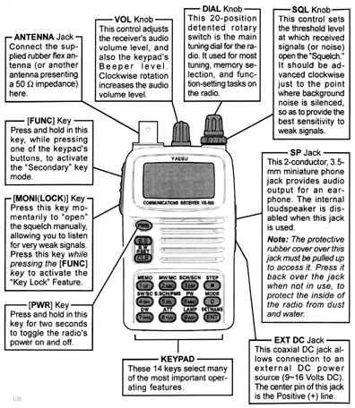10 Lifes Questions Answered Flowcharts also Hosted Pbxpabx additionally Focus Aventura Speed 262425 1 also Fonts 35631 furthermore I Get Asked Quite Often To Explain. on small lcd
